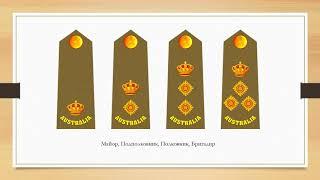 Знаки различия армии Австралии