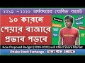How Proposed Budget (2019-2020) will Affect Share Market | Dhaka Stock Exchange | 10 Major Issues