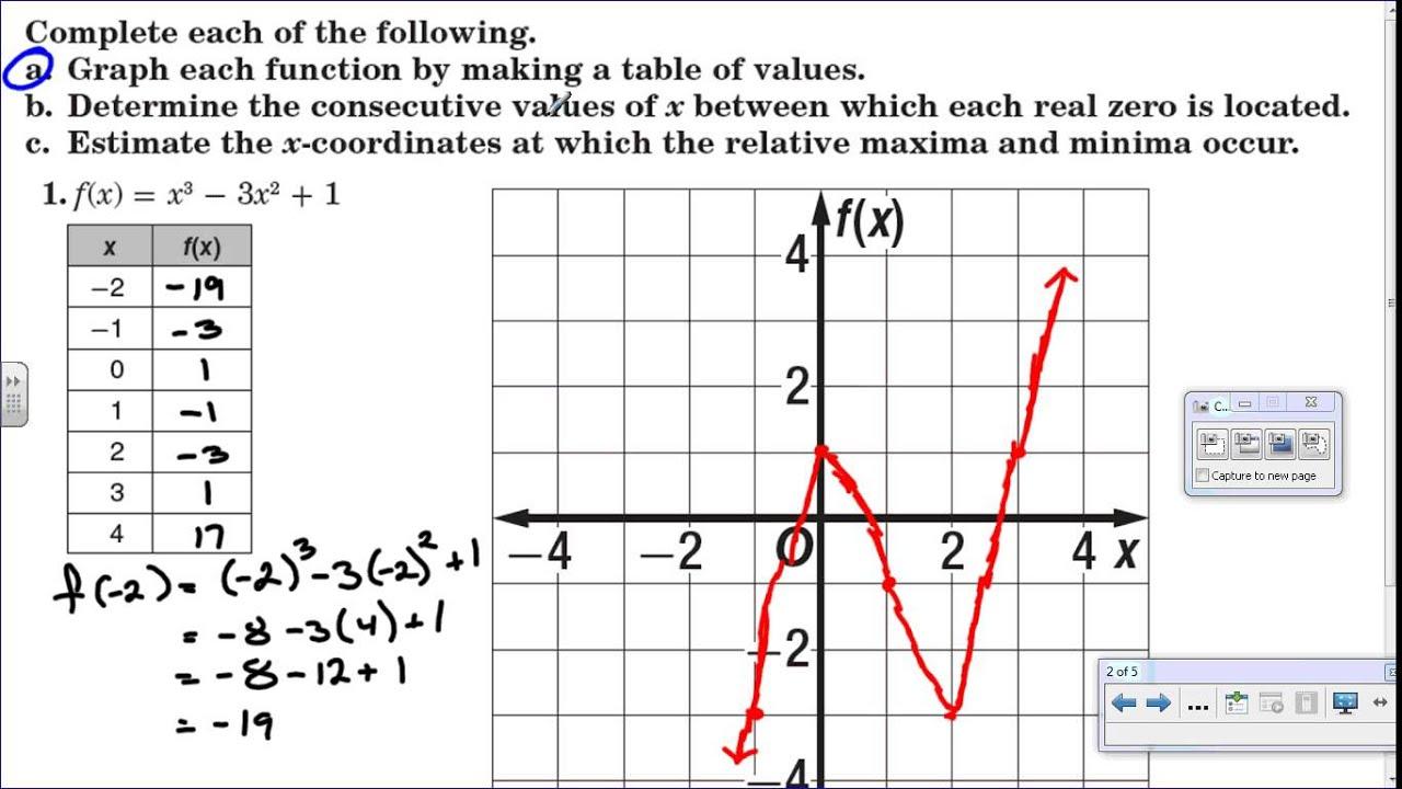 Lgebr 2 Less 5 4 N Lyz G Gr Phs Of Polynomi L Functi S