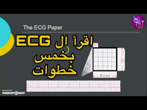 الخطوات الخمسة لقراءة تخطيط القلب الدكتور عبدالله مازن