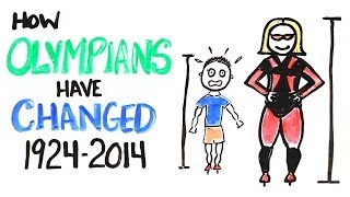 Repeat youtube video How Olympians Have Changed (1924-2014)