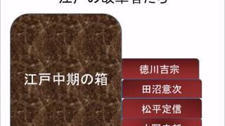 説明 中学受験用に江戸時代の三代改革とその前後の政治史の流れをまとめ...