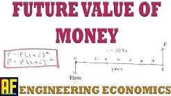 Future Value of Money Using Table and Calculator - Engineering Economics