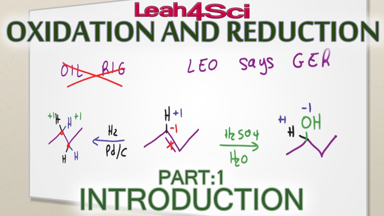 intro to oxidation and reduction reactions in organic chemistry