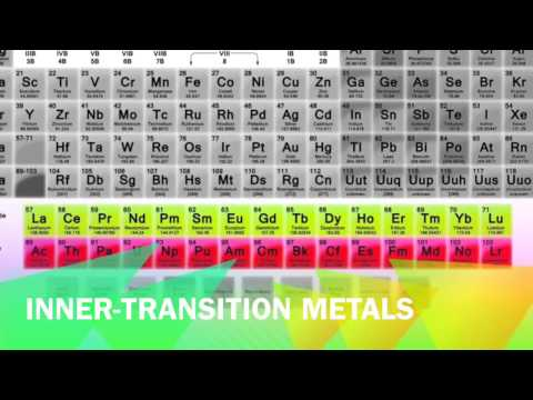 Chemistry Instructional Video: Periodic Table