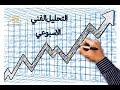 التحليل الفني الأسبوعي باستخدام مؤشر سليم من الاثنين: 6/7 وحتى الجمعة: 10/7