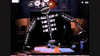 Все аниматроники фнаф