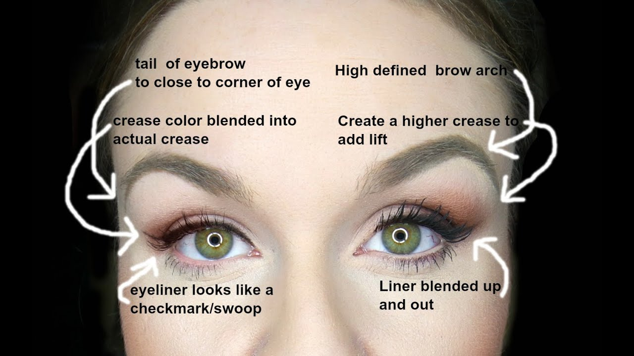 Eye makeup for droopy