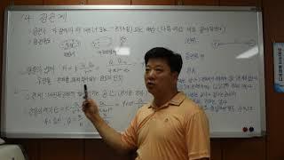 전기기능사과정 전기이론 14. 정전계