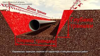 Безопасность производства земляных работ при вскрытии действующего магистрального газопровода