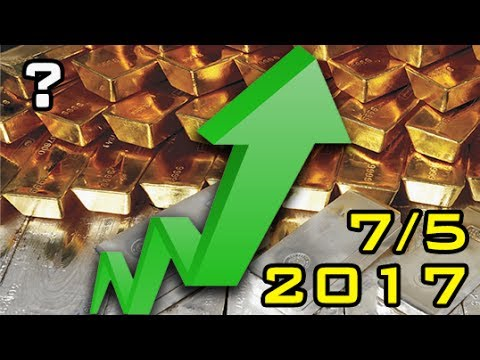 Are Gold & Silver Prices Set To EXPLODE On July 5th, 2017?