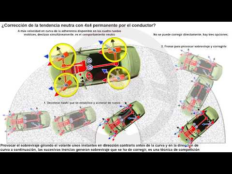 EVOLUCIÓN DE LA TECNOLOGÍA DEL AUTOMÓVIL A TRAVÉS DE SU HISTORIA - Módulo 2 (14/25)