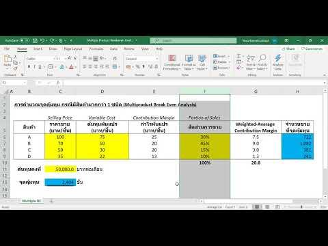 การคำนวณจุดคุ้มทุน กรณีมีสินค้ามากกว่า 1 ชนิด (Multiproduct Break Even Analysis)