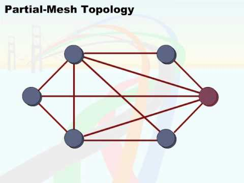 partial mesh topology diagram hvac wiring diagrams 155 13 topologies 10 youtube