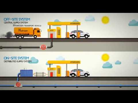 Natural Gas To Hydrogen Fuel Station - KOGAS Research Institute