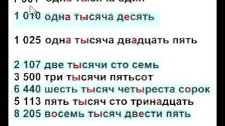 Russian numbers 3 11 12 13 14 15
