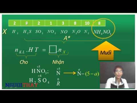 kim loại cộng axit (phân 2)