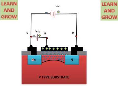 LEARN AND GROW !! WORKING OF E-MOSFET !