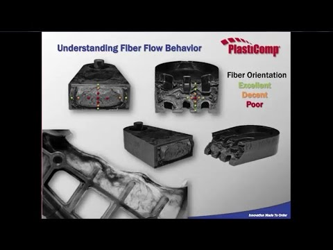 Recorded Webinar - Long Fiber Reinforced Thermoplastic Composites