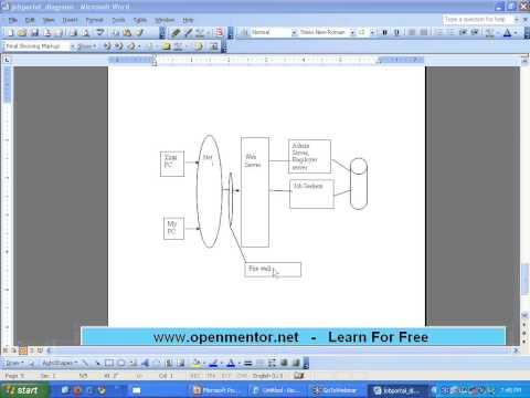 Application Design Part 2 (Technical Architecture)