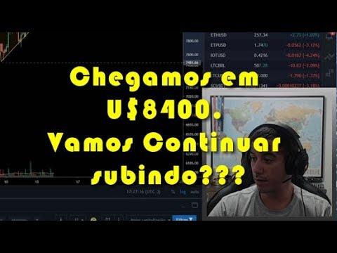 Análise Bitcoin - BTC - 14/06/2019 - Chegamos em U$8400. Vamos Continuar subindo???