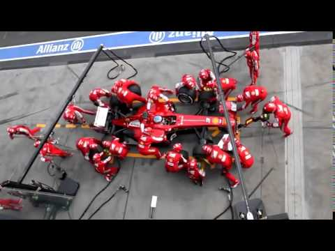 Team Work, Implication and Perfection – Ferrari F1 Pit Stop