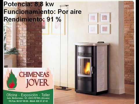 Chimeneas estufas calderas de pellets y biomasa belleza y - Chimeneas de biomasa ...