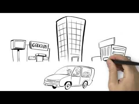 Why Do I Need Auto Insurance? | Direct Life & Auto Insurance