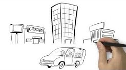 Why Do I Need Auto Insurance? | Direct Life & Auto Insurance