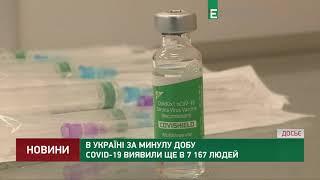 Коронавірус в Украі ні статистика за 7 березня