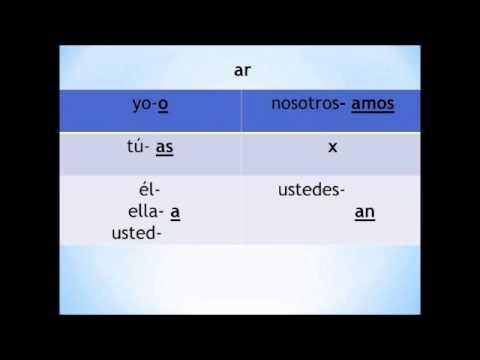 Present Tense Conjugation Rap (AR, ER, IR)