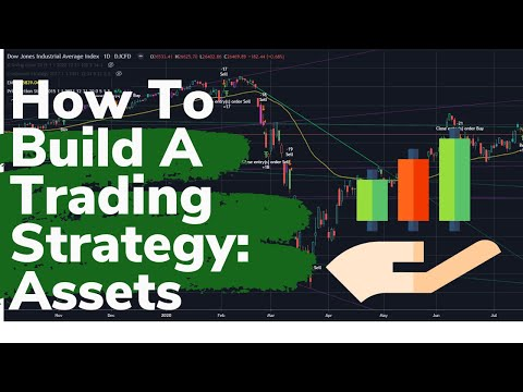 Which Assets To Trade | How To Build A Trading Strategy EP.02