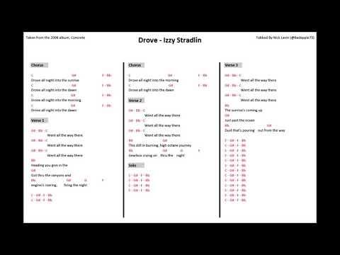 Drove – Izzy Stradlin (Guitar Tab)