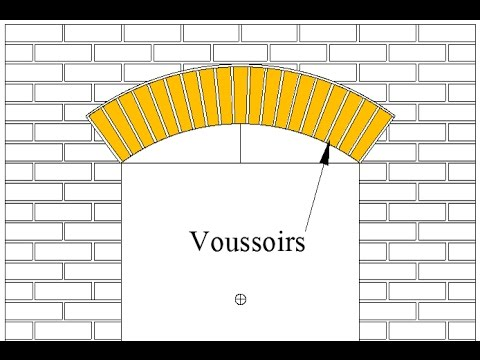 Arch Terms (video 1 of 11)