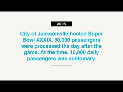 Jacksonville International Airport's 50th Anniversary Celebration