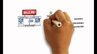 RFM analysis for customer segmentation and loyalty marketing