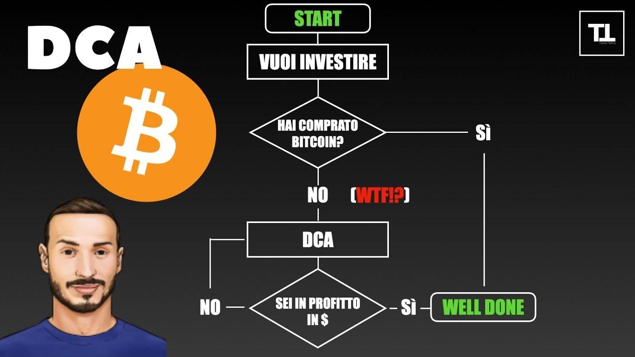breakout di cosa si tratta investire profitto bitcoin