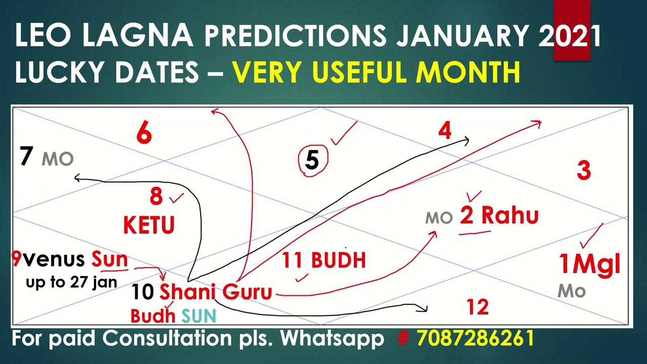 Leo Ascendant 2021 Vedic Astrology