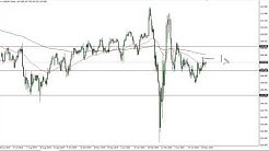 USD/JPY Technical Analysis for May 26, 2020 by FXEmpire