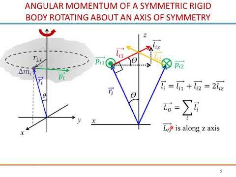 Gyroscope & Angular Momentum (Rotation lecture 3/4)