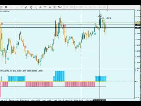 Индикатор форекс xo mtf alerts скачать биржа форекс
