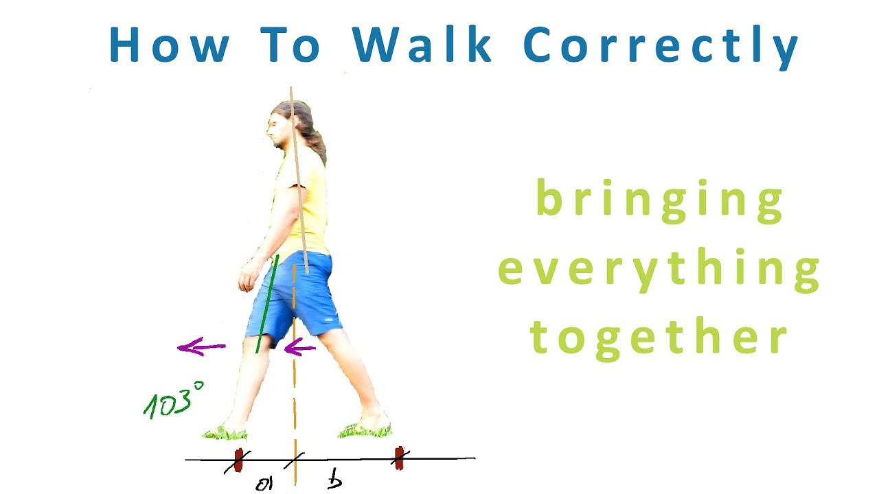 How to Walk Correctly - bringing everything together - part 1