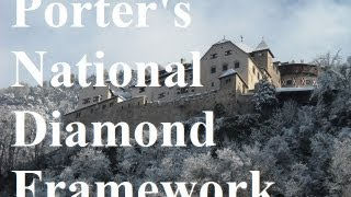 Porters National Diamond Framework Explained