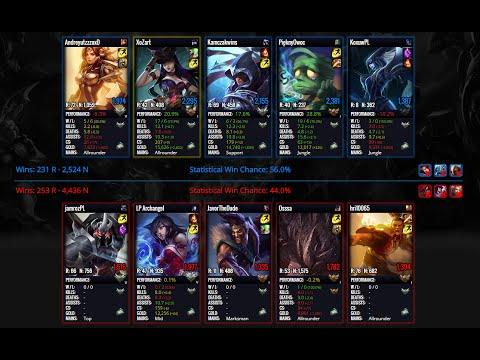 League of Legeds. Check enemy team stats, runes, division, etc.
