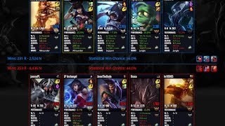 League of Legeds. Check enemy team stats, runes, division, etc.