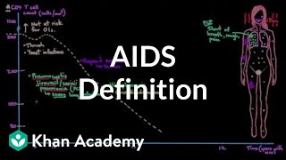 Defining AIDS and AIDS defining illnesses | Infectious diseases | NCLEX-RN | Khan Academy
