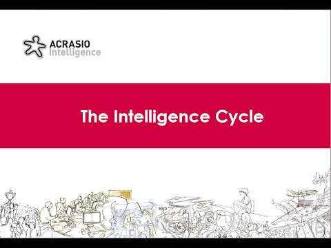 The Competitive Intelligence Cycle