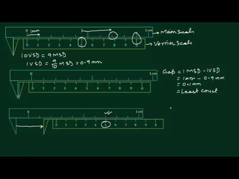 Le Ast vernier caliper and least count