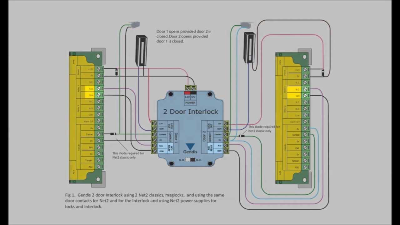 open close door wiring diagram [ 1280 x 720 Pixel ]