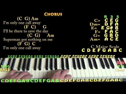 Piano piano chords of one call away : One Call Away (Charlie Puth) Piano Cover Lesson in C with Chords ...